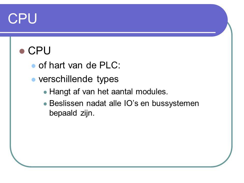 CPU CPU of hart van de PLC: verschillende types