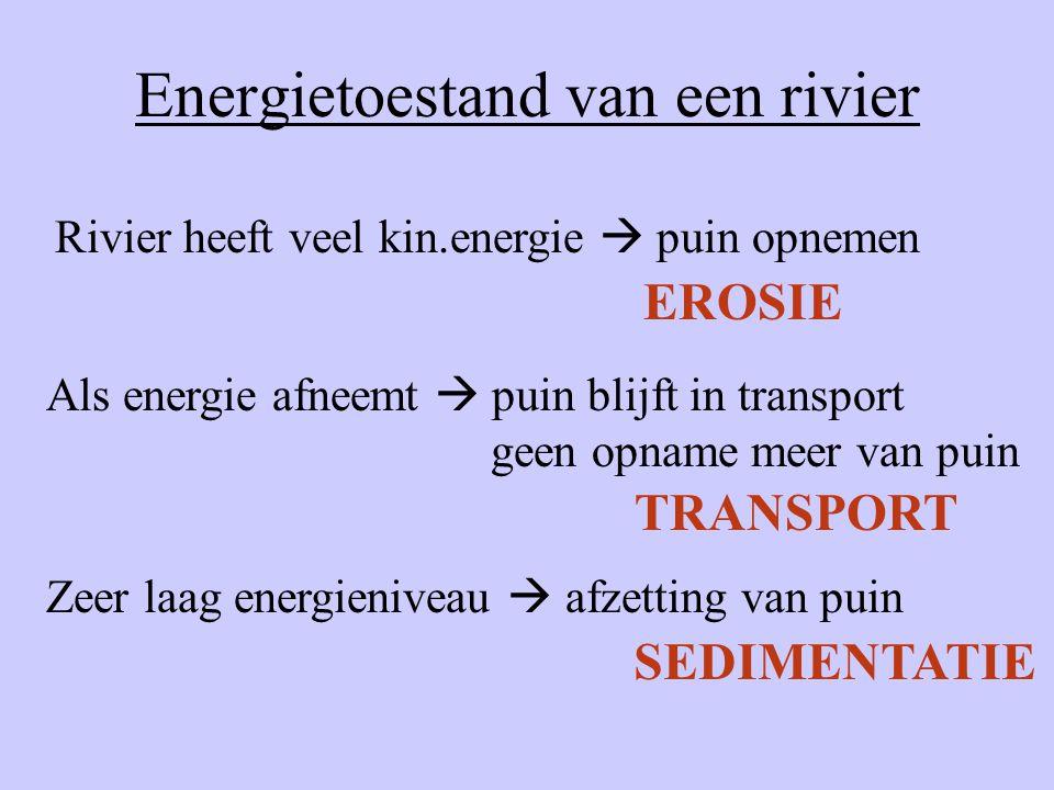 Energietoestand van een rivier