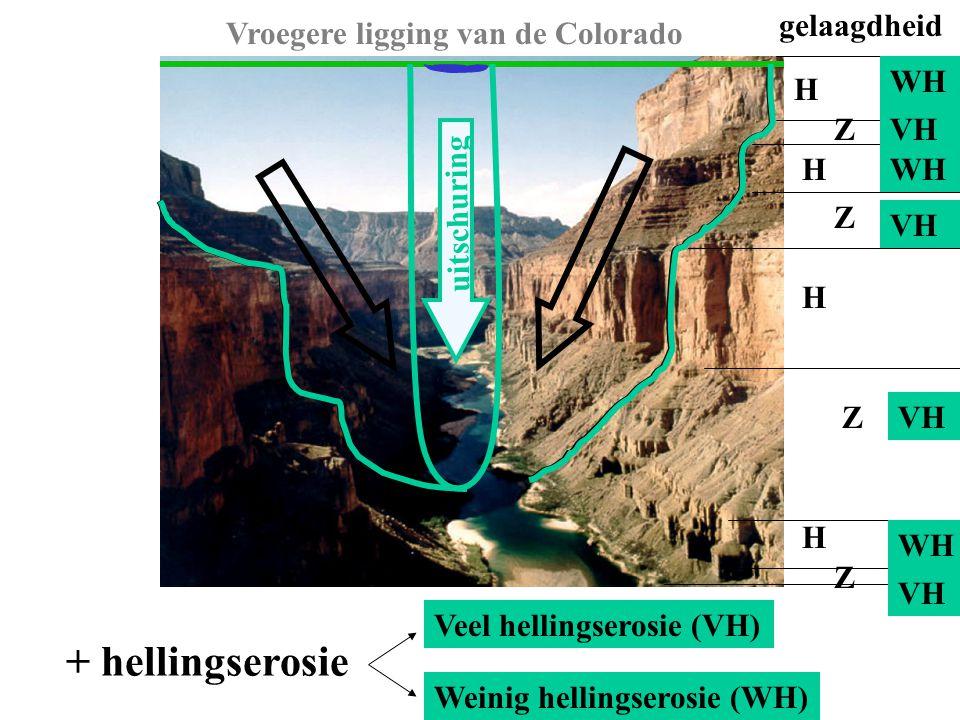 + hellingserosie gelaagdheid Vroegere ligging van de Colorado WH