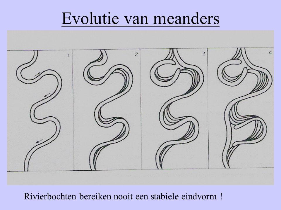 Evolutie van meanders Rivierbochten bereiken nooit een stabiele eindvorm !