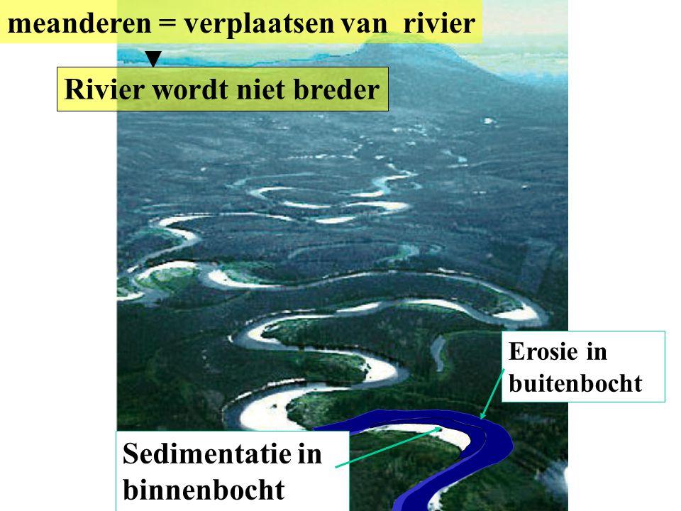 meanderen = verplaatsen van rivier