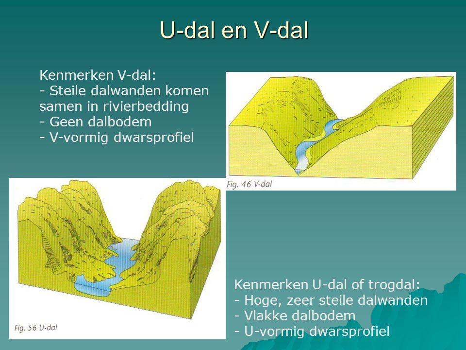 U-dal en V-dal Kenmerken V-dal: