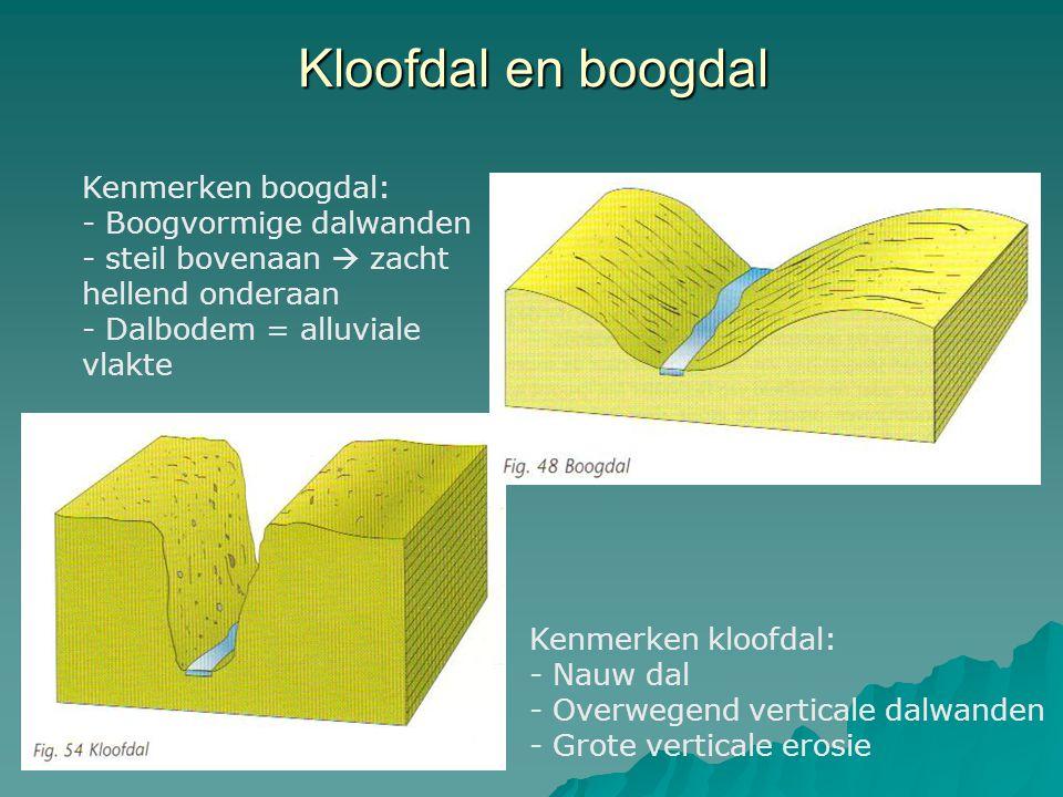 Kloofdal en boogdal Kenmerken boogdal: Boogvormige dalwanden