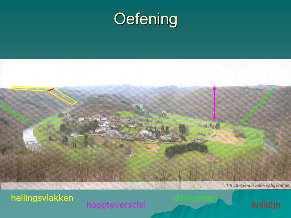 Oefening hellingsvlakken dalwanden hoogteverschil kniklijn