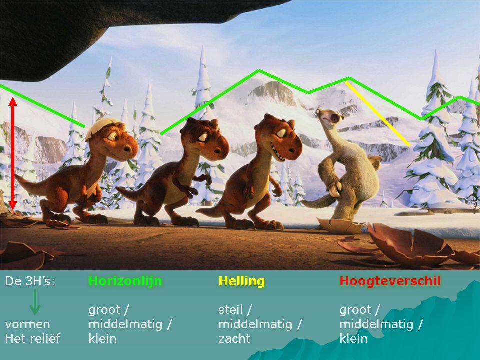 De 3H's: vormen. Het reliëf. Horizonlijn. groot / middelmatig / klein. Helling. steil / middelmatig /