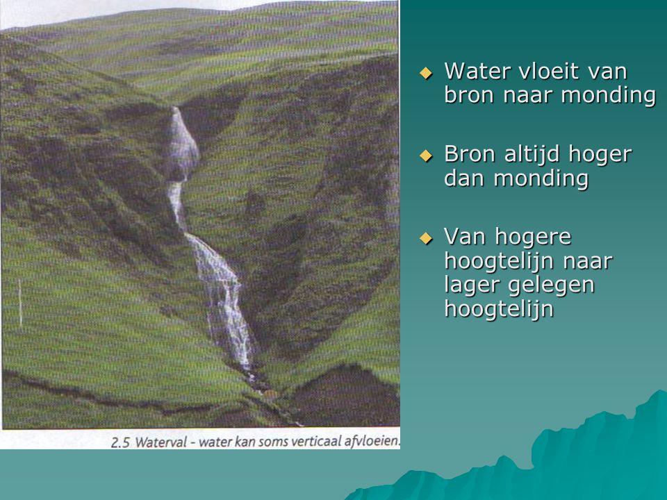 Water vloeit van bron naar monding
