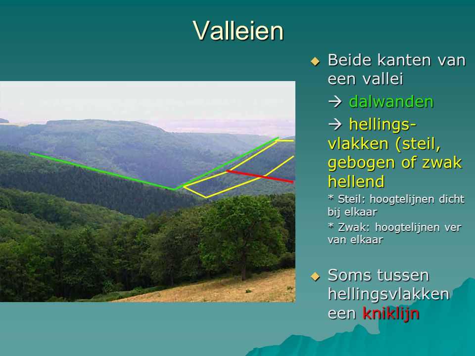 Valleien Beide kanten van een vallei  dalwanden