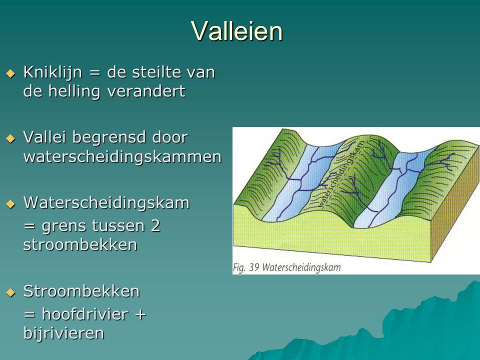 Valleien Kniklijn = de steilte van de helling verandert