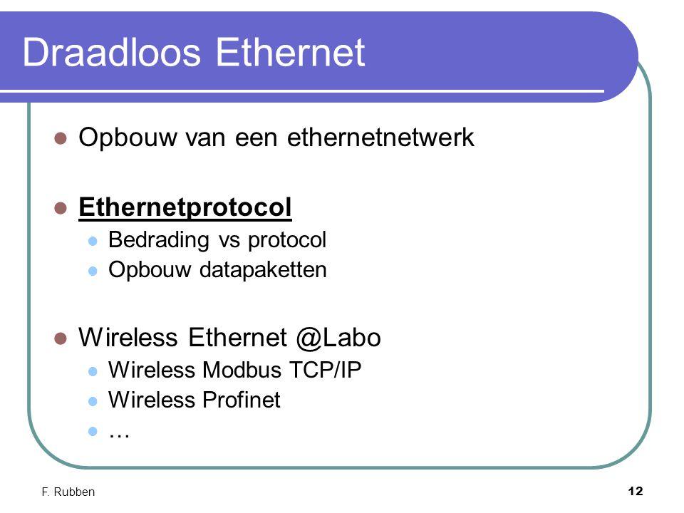Draadloos Ethernet Opbouw van een ethernetnetwerk Ethernetprotocol