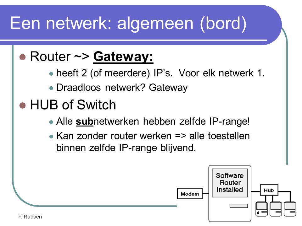Een netwerk: algemeen (bord)