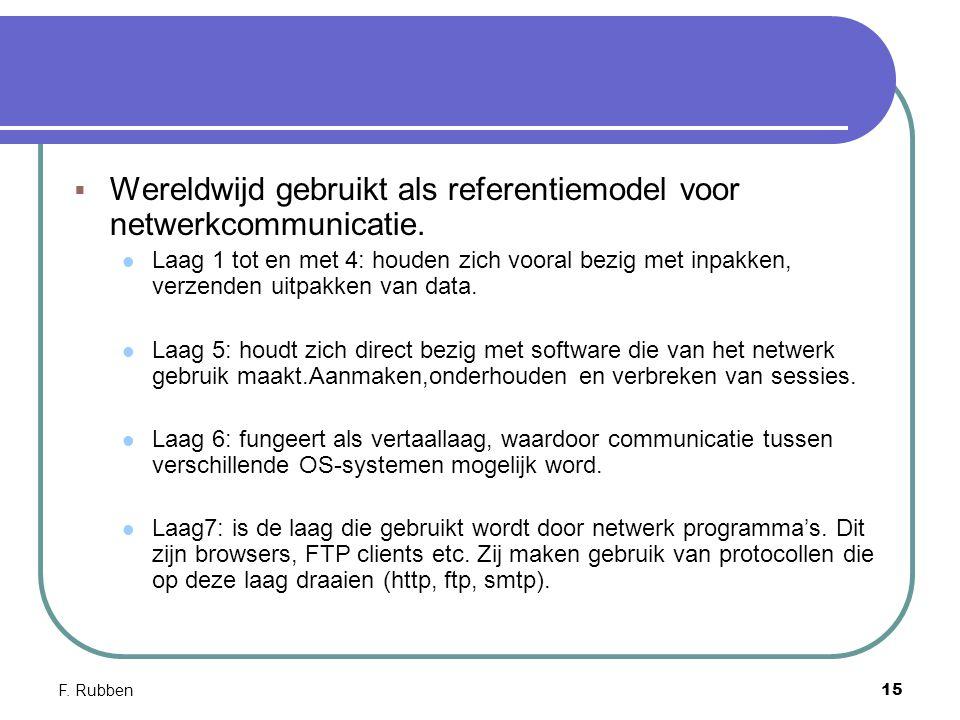 Wereldwijd gebruikt als referentiemodel voor netwerkcommunicatie.
