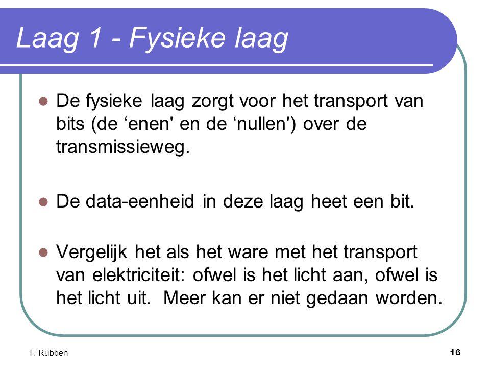 Laag 1 - Fysieke laag De fysieke laag zorgt voor het transport van bits (de 'enen en de 'nullen ) over de transmissieweg.