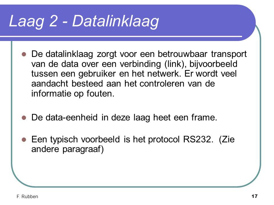 Laag 2 - Datalinklaag