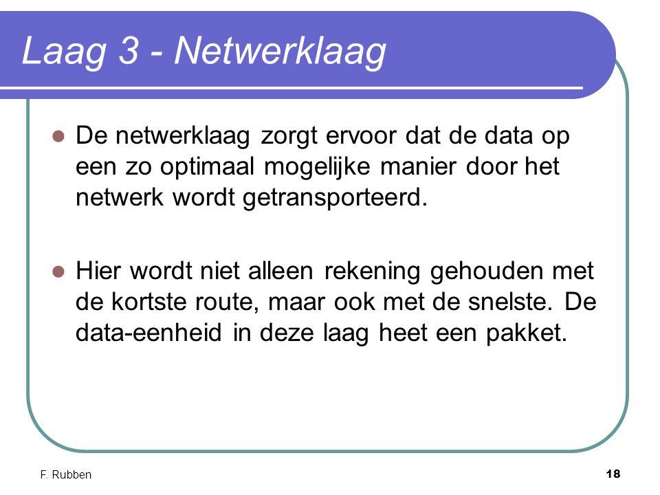 Laag 3 - Netwerklaag De netwerklaag zorgt ervoor dat de data op een zo optimaal mogelijke manier door het netwerk wordt getransporteerd.