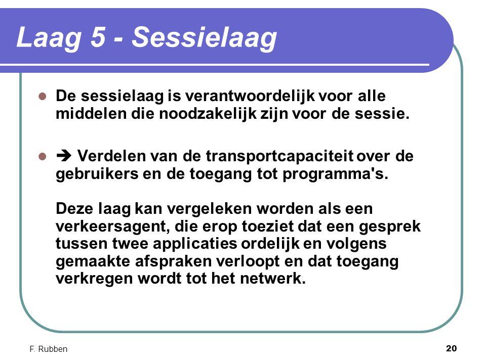 Laag 5 - Sessielaag De sessielaag is verantwoordelijk voor alle middelen die noodzakelijk zijn voor de sessie.