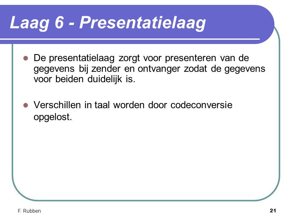 Laag 6 - Presentatielaag
