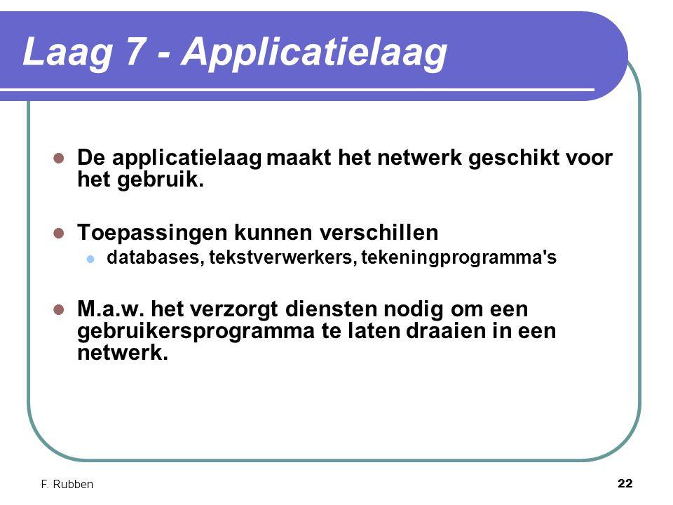 Laag 7 - Applicatielaag De applicatielaag maakt het netwerk geschikt voor het gebruik. Toepassingen kunnen verschillen.