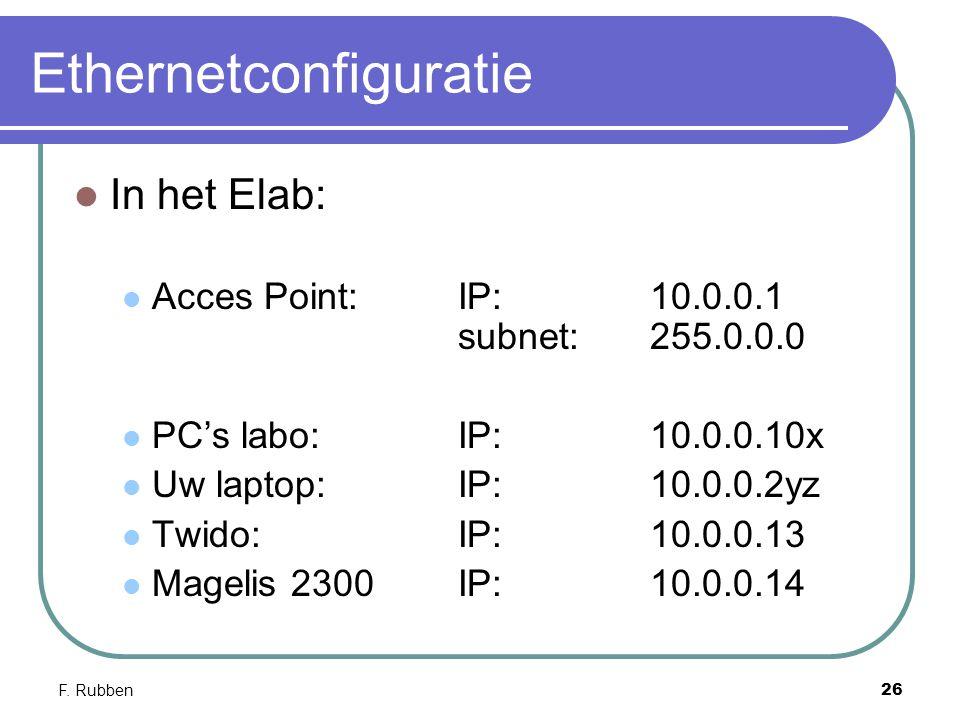 Ethernetconfiguratie