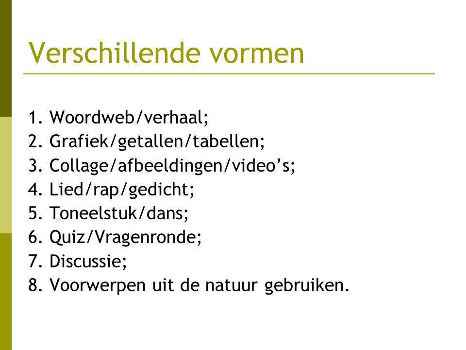 Verschillende vormen 1. Woordweb/verhaal;