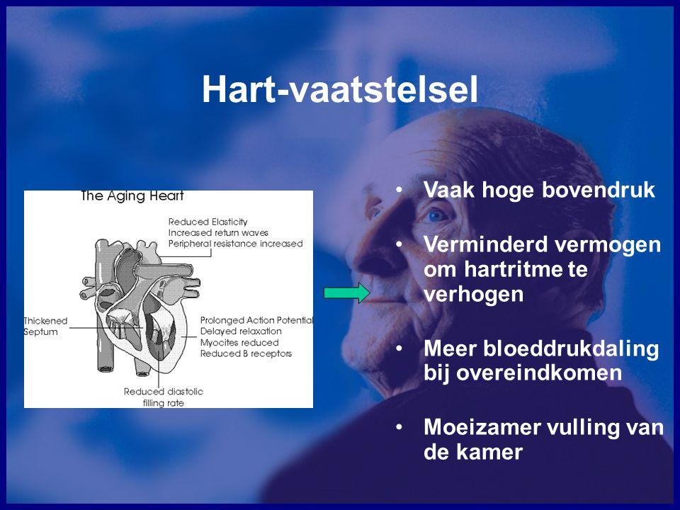 Hart-vaatstelsel Vaak hoge bovendruk