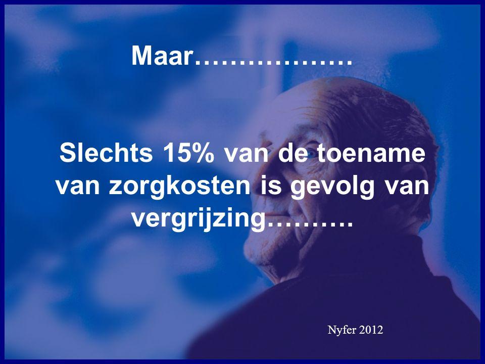 Maar……………… Slechts 15% van de toename van zorgkosten is gevolg van vergrijzing……….