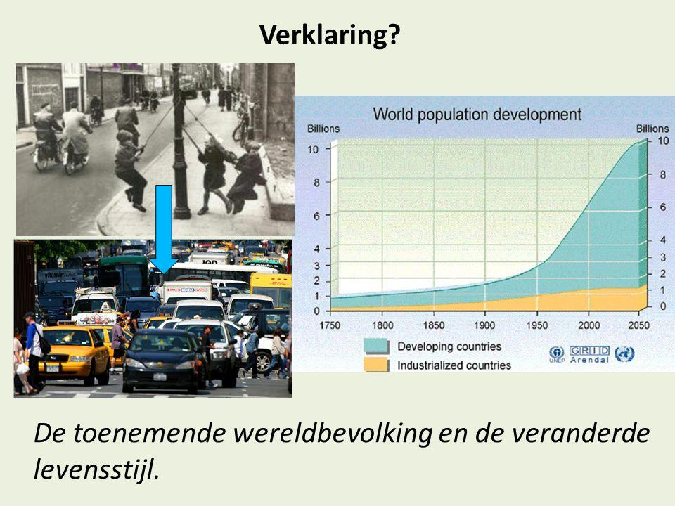Verklaring De toenemende wereldbevolking en de veranderde levensstijl.