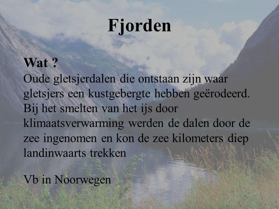 Fjorden Wat