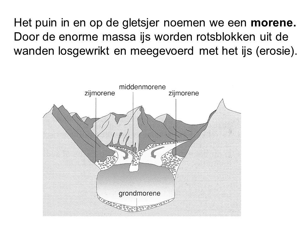 Het puin in en op de gletsjer noemen we een morene.