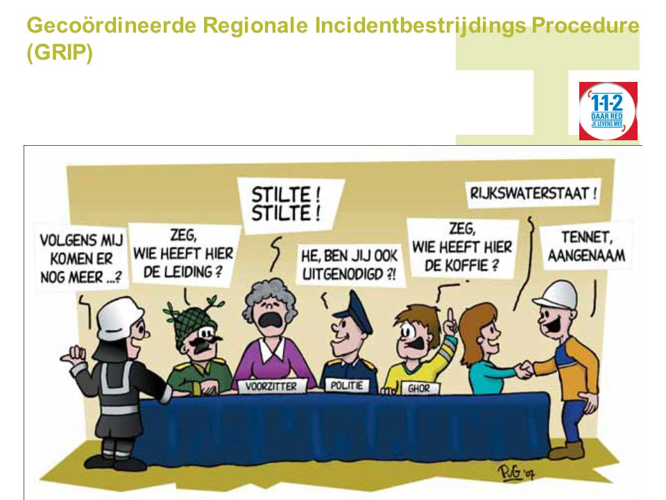 Gecoördineerde Regionale Incidentbestrijdings Procedure (GRIP)