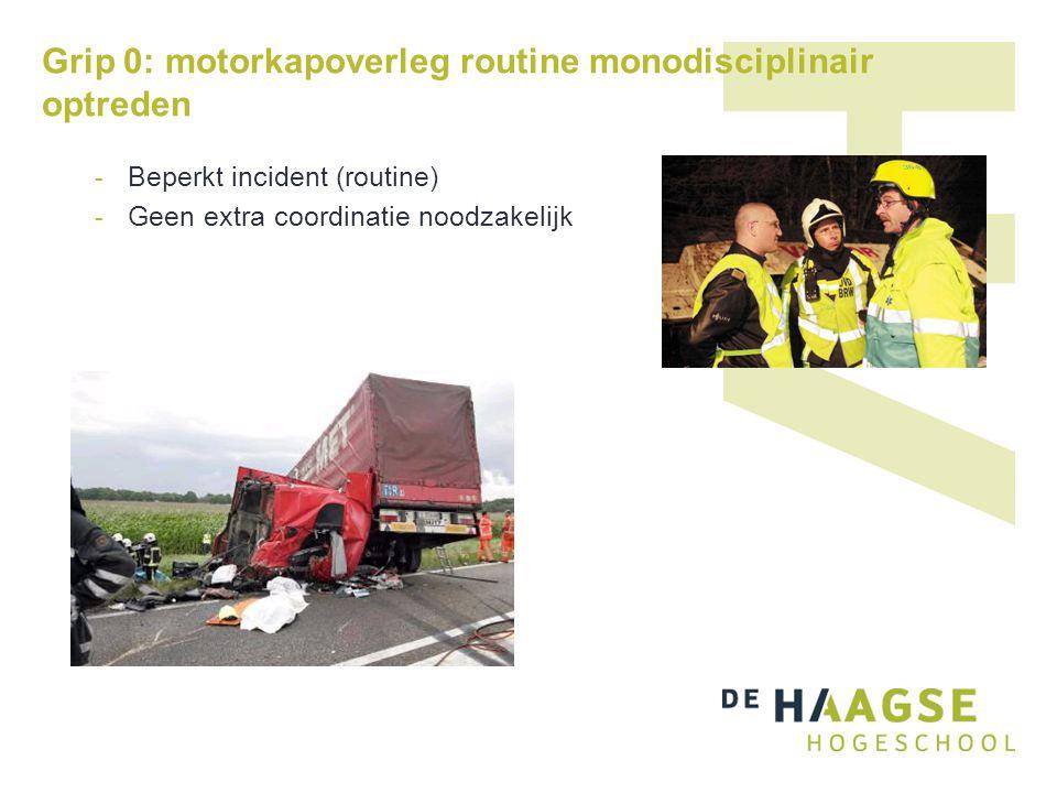 Grip 0: motorkapoverleg routine monodisciplinair optreden