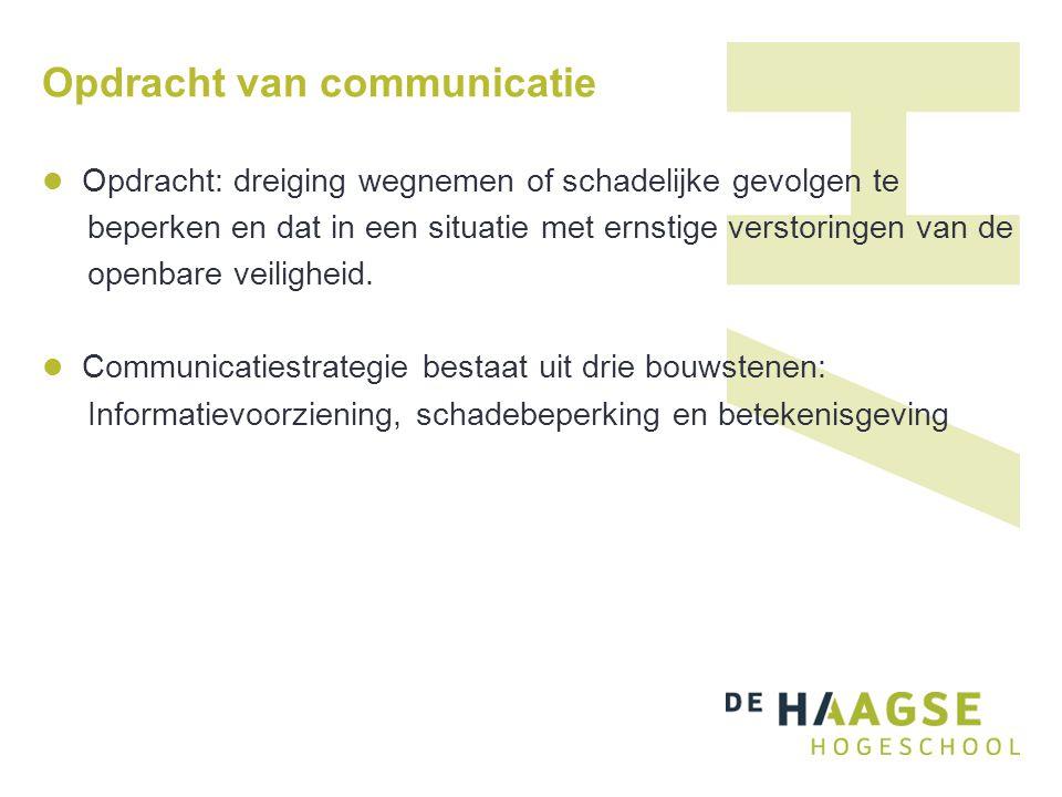 Opdracht van communicatie