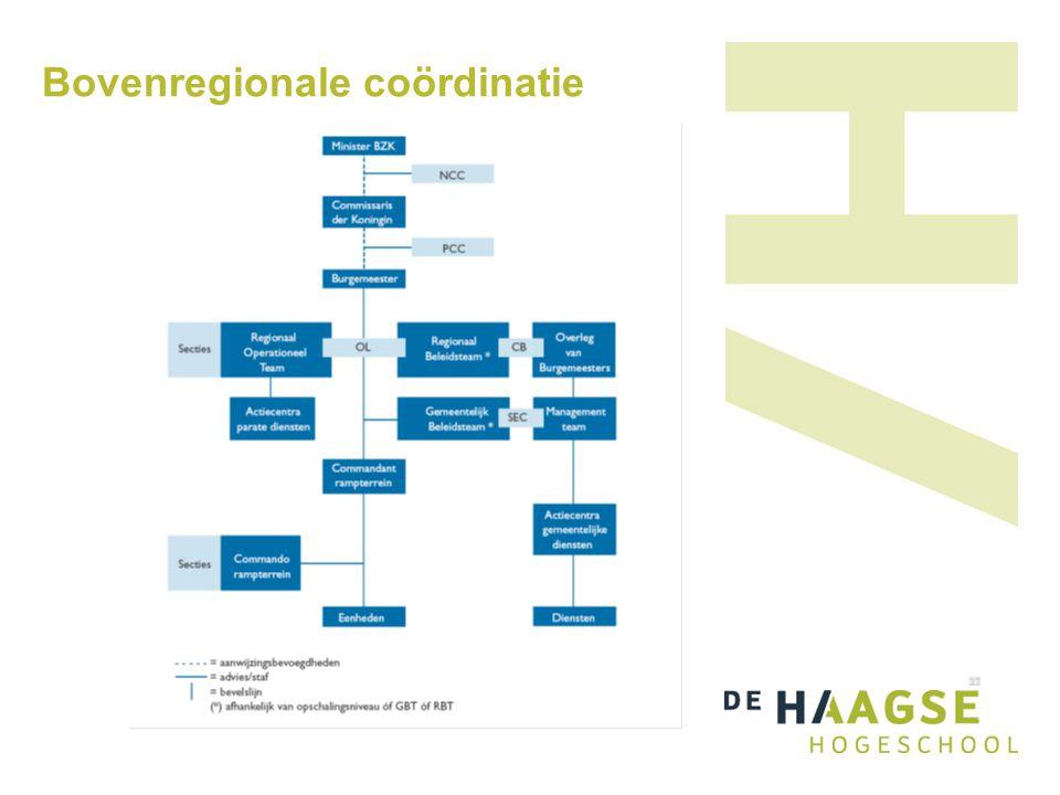 Bovenregionale coördinatie