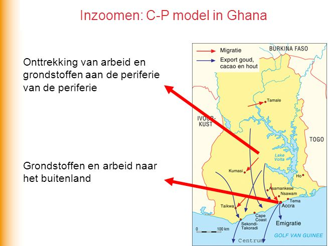 Inzoomen: C-P model in Ghana