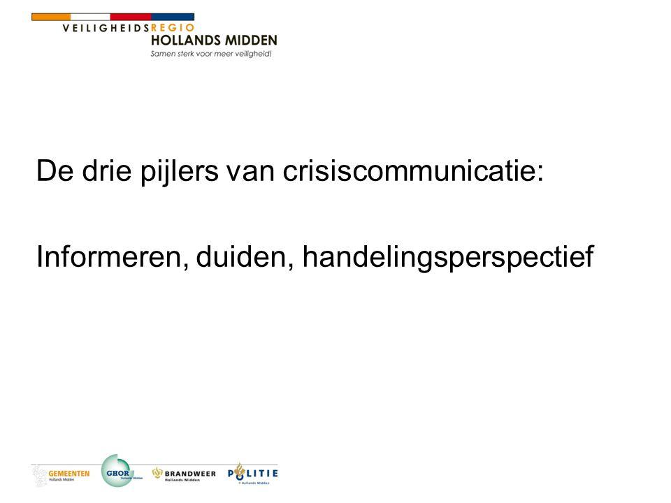 De drie pijlers van crisiscommunicatie: