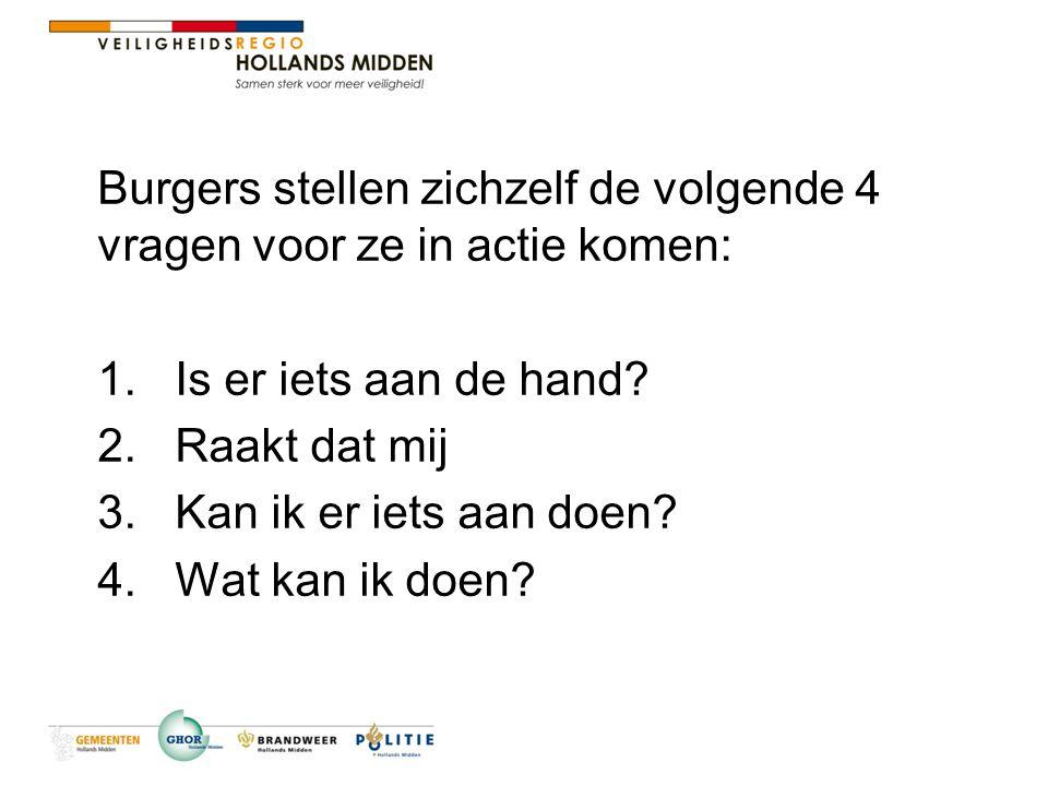 Burgers stellen zichzelf de volgende 4 vragen voor ze in actie komen: