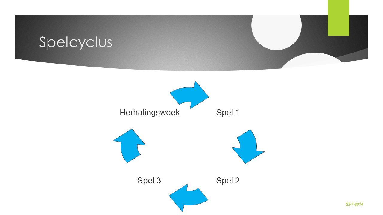 Spelcyclus 4-4-2017
