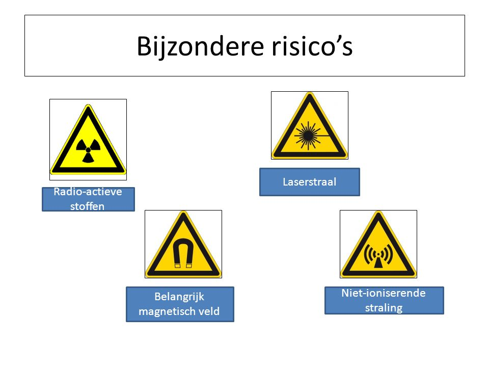 Bijzondere risico's Laserstraal Radio-actieve stoffen