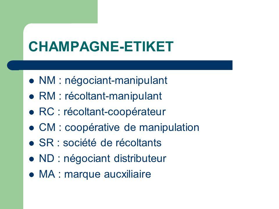 CHAMPAGNE-ETIKET NM : négociant-manipulant RM : récoltant-manipulant