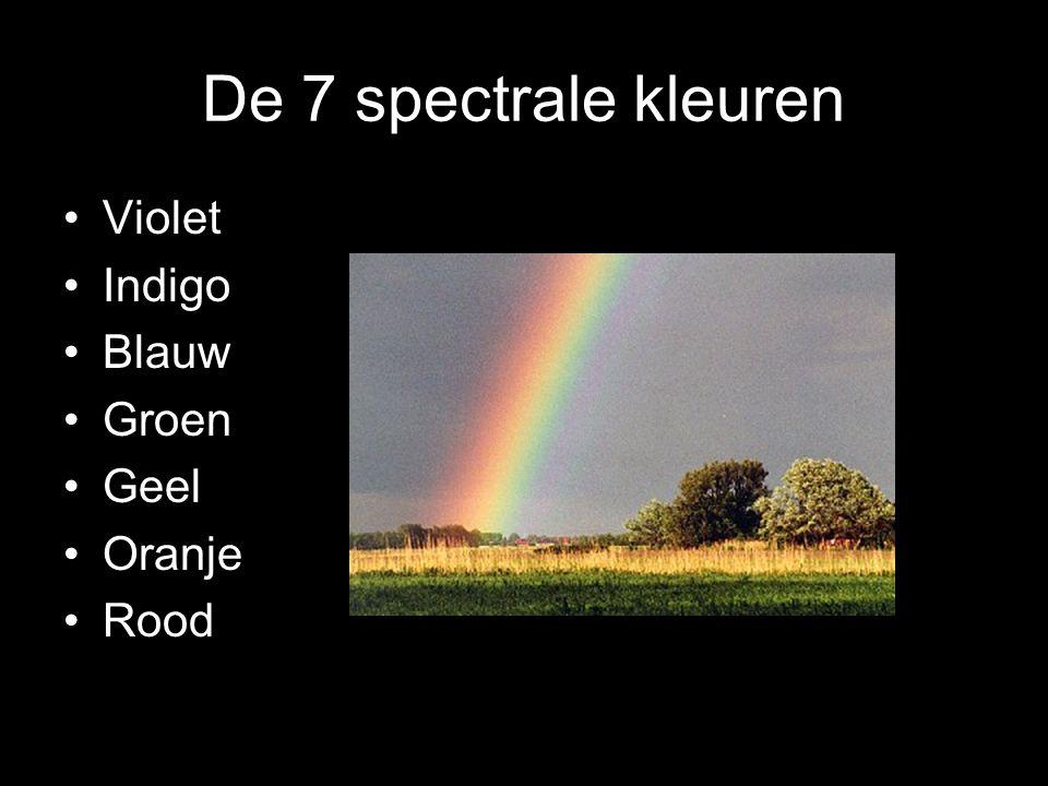 De 7 spectrale kleuren Violet Indigo Blauw Groen Geel Oranje Rood