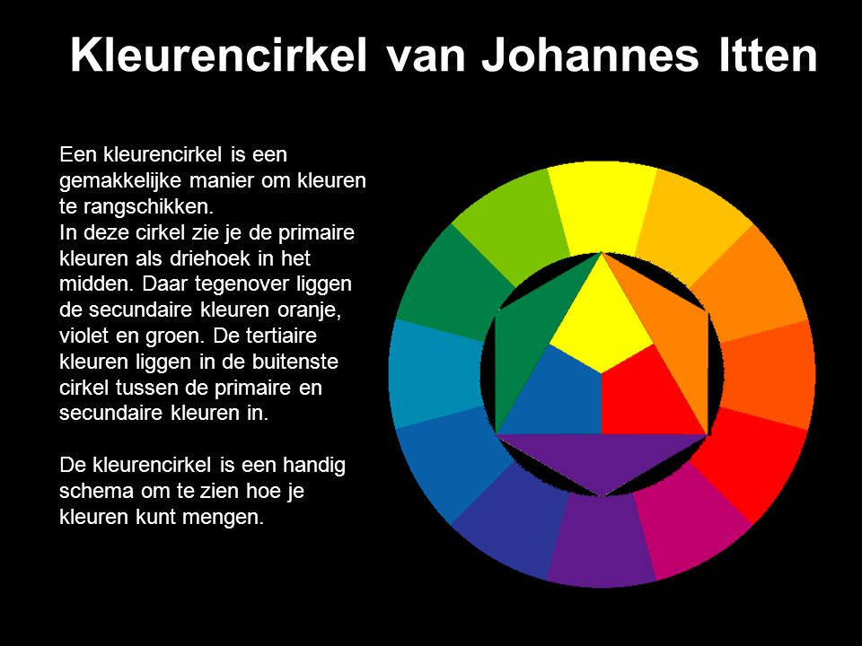 Kleurencirkel van Johannes Itten