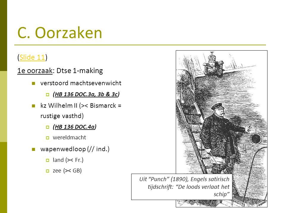 C. Oorzaken (Slide 11) 1e oorzaak: Dtse 1-making
