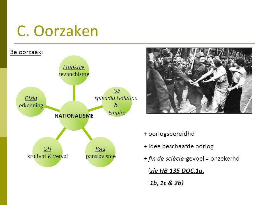 C. Oorzaken 3e oorzaak: + oorlogsbereidhd + idee beschaafde oorlog