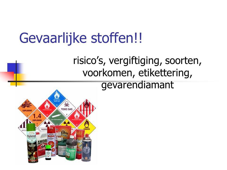 Gevaarlijke stoffen!! risico's, vergiftiging, soorten, voorkomen, etikettering, gevarendiamant