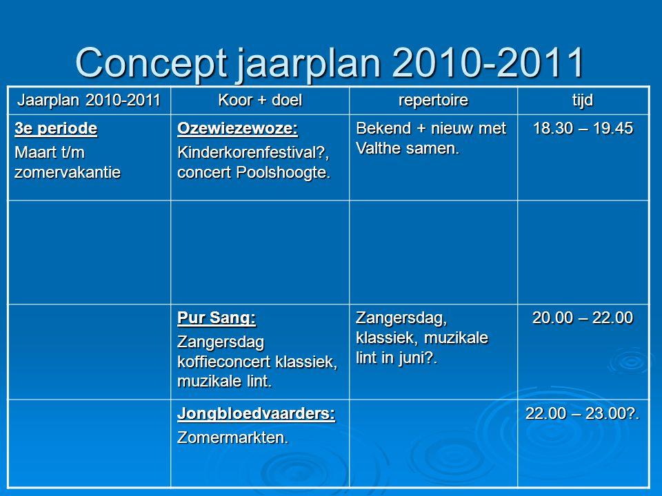 Concept jaarplan 2010-2011 Jaarplan 2010-2011 Koor + doel repertoire