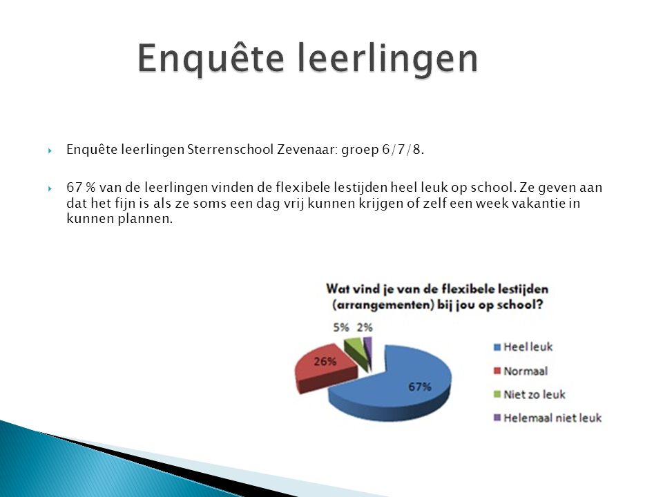 Enquête leerlingen Enquête leerlingen Sterrenschool Zevenaar: groep 6/7/8.
