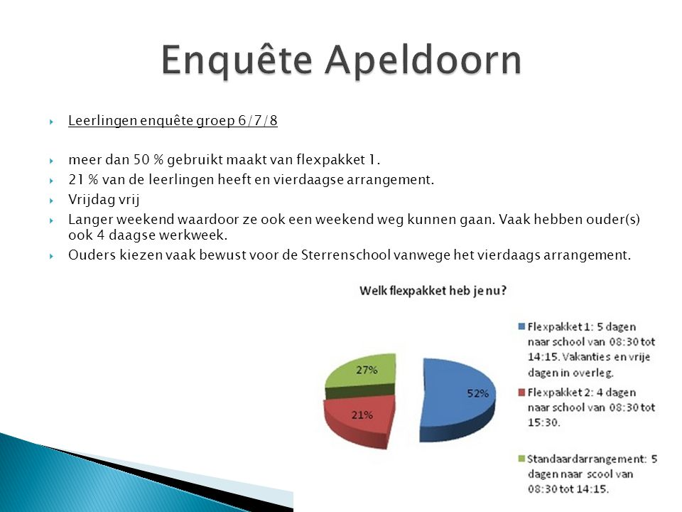 Enquête Apeldoorn Leerlingen enquête groep 6/7/8