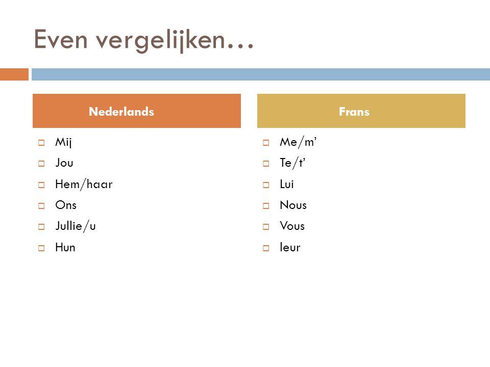 Even vergelijken… Nederlands Frans Mij Jou Hem/haar Ons Jullie/u Hun