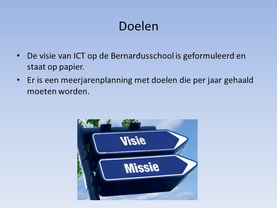 Doelen De visie van ICT op de Bernardusschool is geformuleerd en staat op papier.