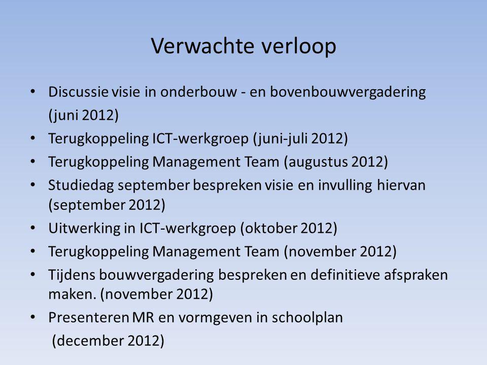 Verwachte verloop Discussie visie in onderbouw - en bovenbouwvergadering. (juni 2012) Terugkoppeling ICT-werkgroep (juni-juli 2012)