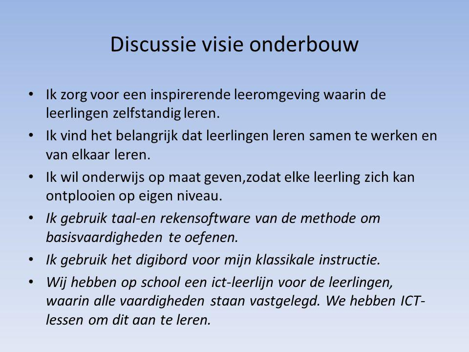 Discussie visie onderbouw